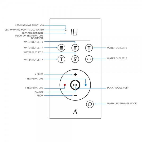 Showertronic iV6